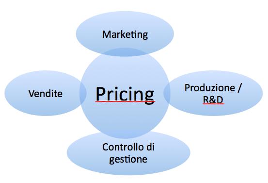 Pricing_4aree